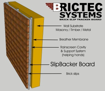 A1 non-combustible, BBA Certified or Warrington Fire Certification fibre cement building fire board. Brictec's high-quality flexible calcium silicate based cement building fire board is perfect for use as a A1 fire rated brick slip runner / tracker board (1.2m x 2.4m)